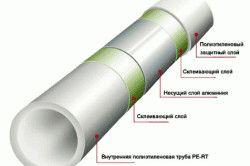 Пристрій металопластикової труби
