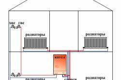 Фото - Як встановити опалення в одноповерховому приватному будинку