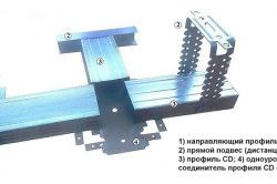 Схема монтажу каркасу для підвісної стелі з гипрока