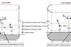 Фото - Як встановити сучасну душову кабіну