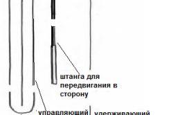 Влаштування вертикальних жалюзі
