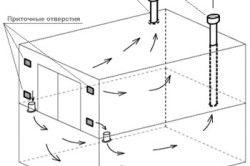Схема руху повітряних потоків