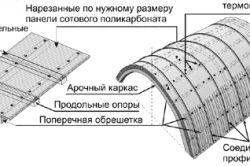 Схема кріплення полікарбонату для навісу.