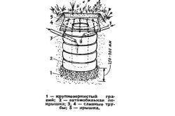 Схема пристрою вигрібної ями зі старих покришок