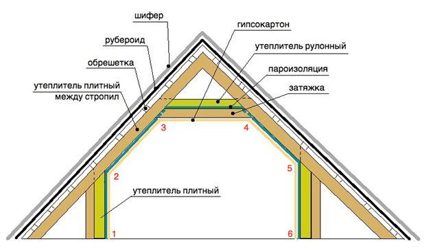 Фото - Як утеплити будинок з оциліндрованих колод