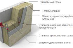 Фото - Як утеплити фасад будинку