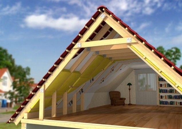 Фото - Як утеплити дах будинку?