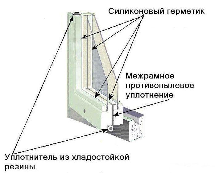 Фото - Як утеплити вікна