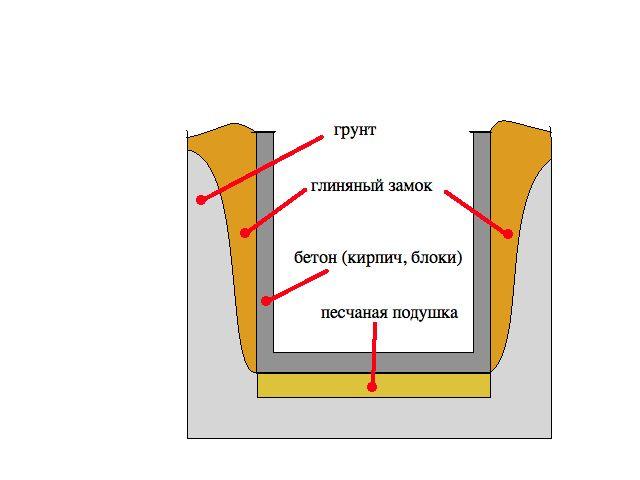 Фото - Як утеплити підпілля в дерев'яному будинку?