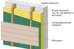 Фото - Як утеплити стіни цегляного будинку своїми руками