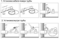 Фото - Як в приватному будинку утеплити водопровідні труби?