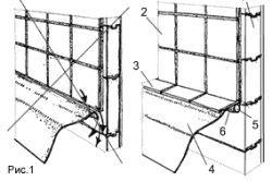 Правильний і неправильний варіант облицювання керамічною плиткою стику між ванною і стіною