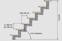 Фото - Як зводити бетонні сходи?