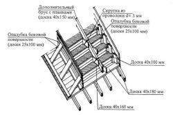 Схема опалубки для бетонних сходів