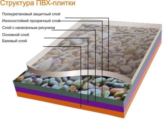 плитка для підлоги в інтерєрі
