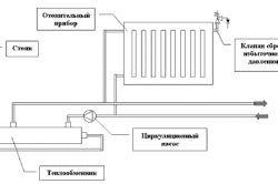 Фото - Як вибрати біметалічні радіатори