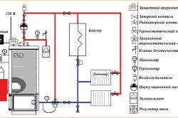 Схема газогенераторного котла з піролізного спалювання дерева