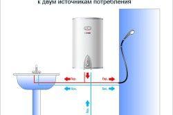 Схема підключення вертикального водонагрівача.