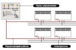 Електрична система опалення