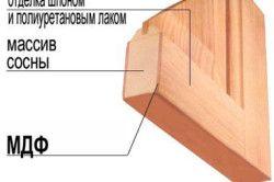 Схема шпонованих міжкімнатних дверей