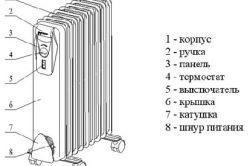 Фото - Як вибрати масляний радіатор