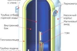 Схема пристрою накопичувального водонагрівача - варіант 2