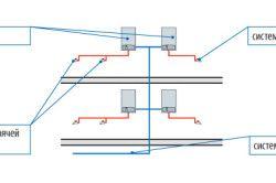 Схема способів нагріву води проточними водонагрівачами
