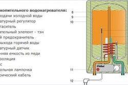 Схема електричного накопичувального водонагрівача