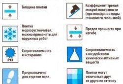 Характеристики маркування при виборі плитки