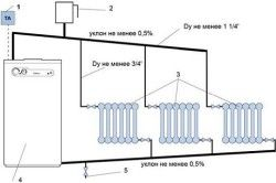 Схема опалення з електричним котлом і природною циркуляцією