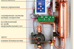 Схема пристрою електрокотла Kospel.
