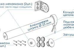 Схема збірки механізму рулонних штор