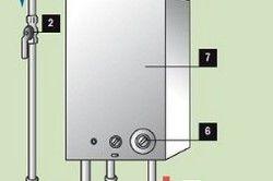 Підключення газової колонки до комунікацій