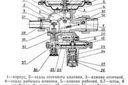 Схема регулятора тиску газу