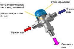 Схема термостатичного змішувача.