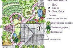 План ділянки з теплицею і хозблок