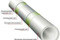 Схема металопластикової труби.
