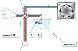 Приклад підєднання вентилятора