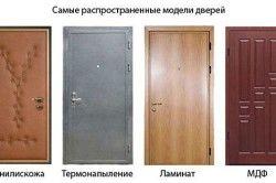 Найпоширеніші моделі вхідних дверей