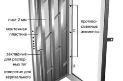 Схема коробки металевих дверей