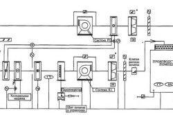 Приклад принципової схеми пристрою системи вентиляції