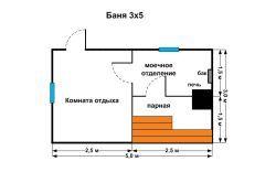 План-схема лазні з бруса