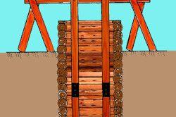 Закріплення зрубу колодязя вище загнив ділянки