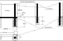Схема заливки бетонного фундаменту