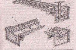 Схема розрівнювання бетону
