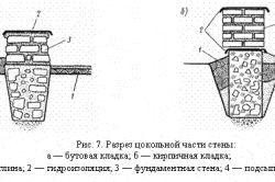 Фото - Як виконати гідроізоляцію цоколя з зовнішньої сторони?
