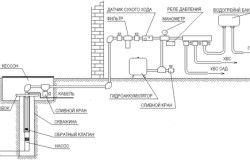 Схема монтажу водопостачання будинку зі свердловини