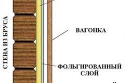 Схема монтажу вагонки на стіну