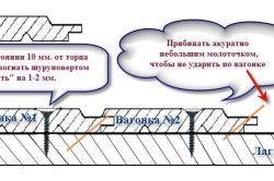 Схема монтажу вагонки