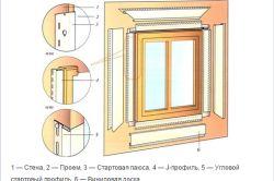 Фото - Як виконати обробку вікон сайдингом своїми руками?